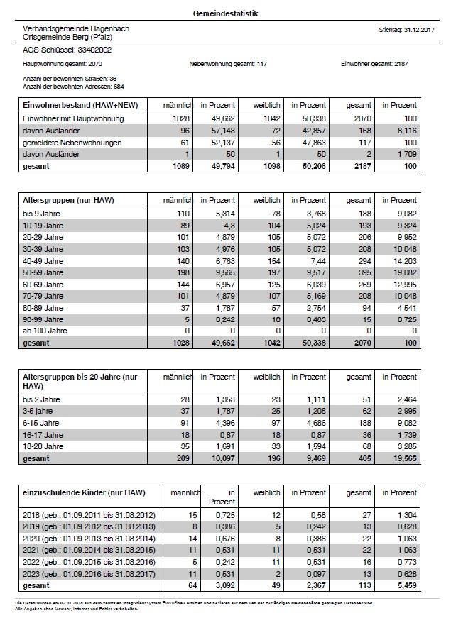 Statistik2018-1